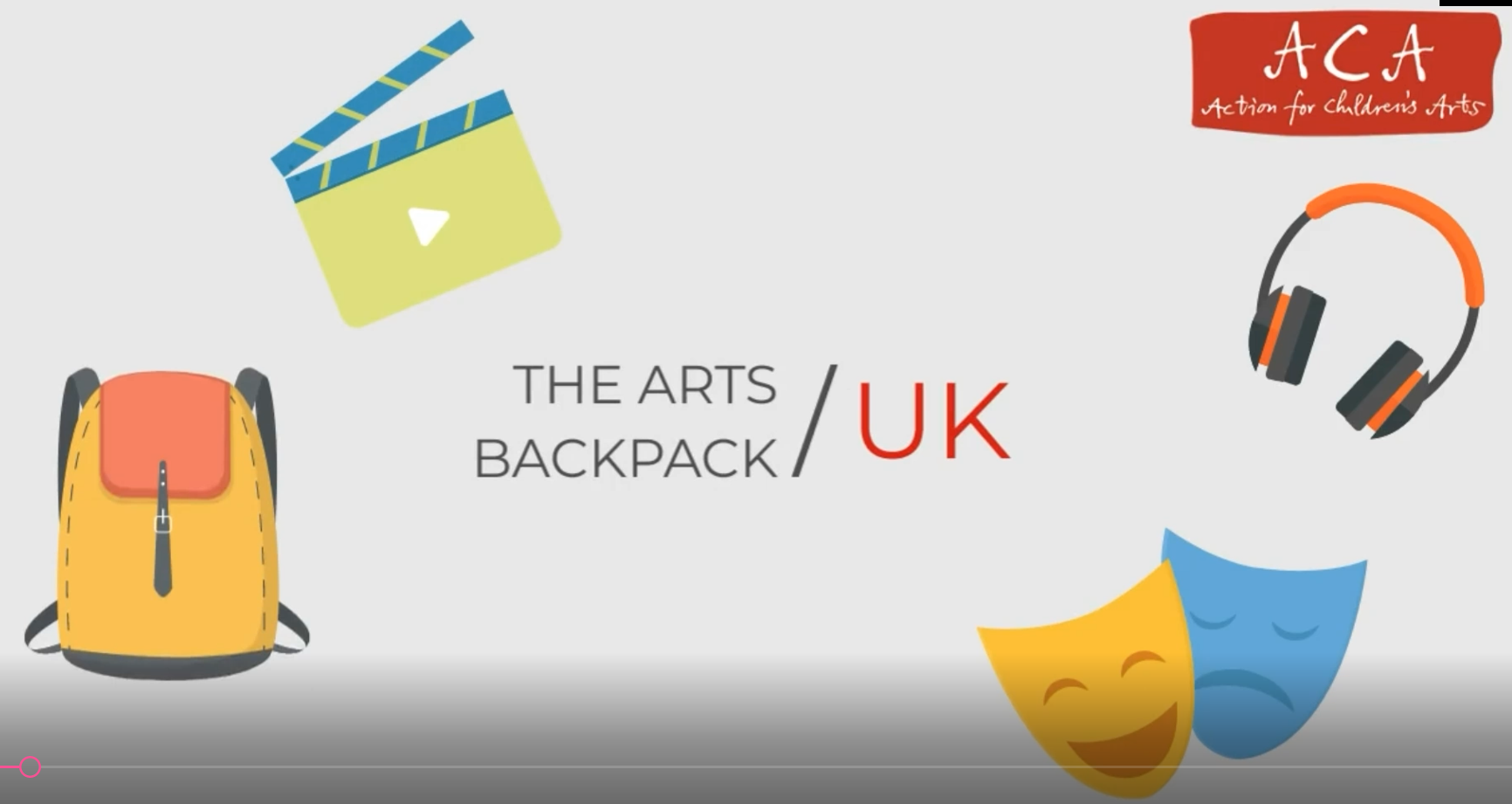 Text saying The Arts Backpack UK. Cartoon rucksack, film clapperboard, headphones and theatre masks surrounding the text.